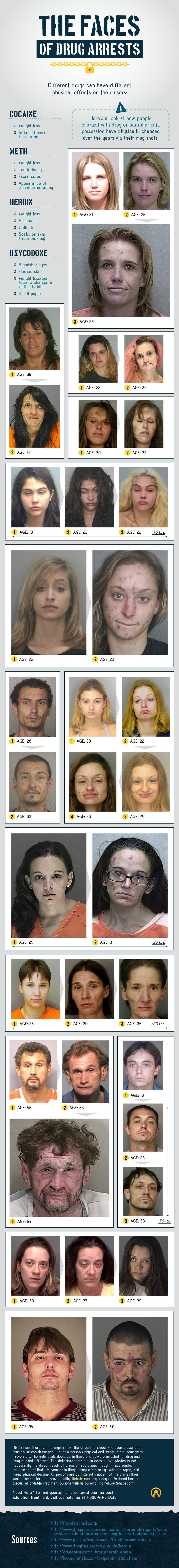As desagradáveis e terríveis fotos de pessoas antes e depois que as drogas entraram em suas vidas