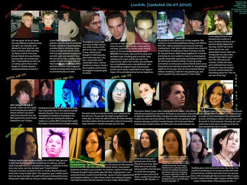 Transformação de homens em mulheres 08