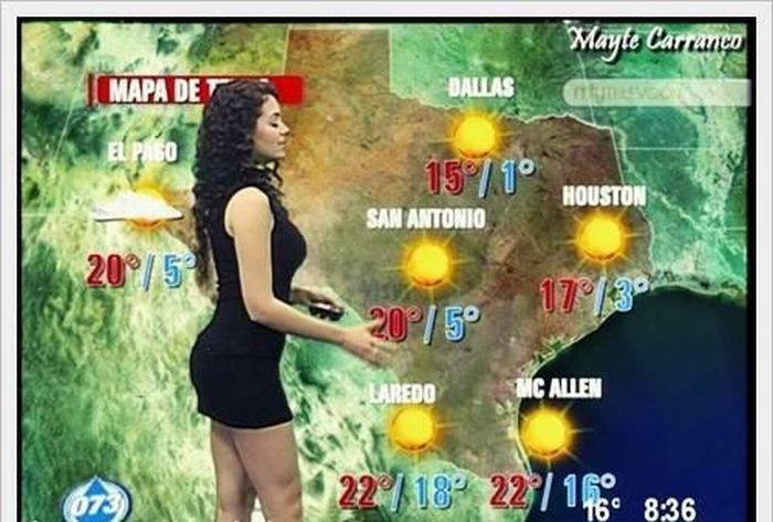 Moça do tempo: México versus Oriente Médio 01