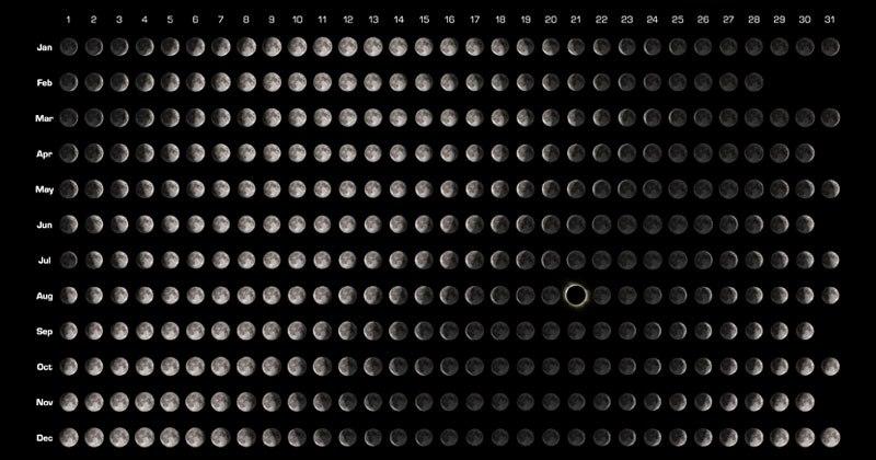 Calendário da Lua 2017.